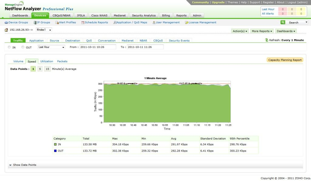 ManageEnagine Bandwidth Monitor reporting